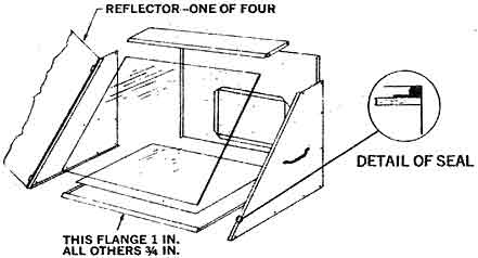 how to make a sloar oven